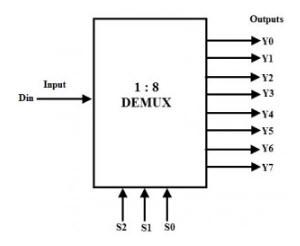 1 to 8 Demux Block Diagram
