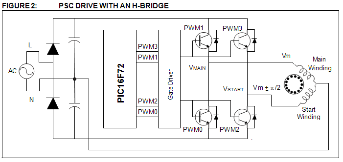 Introduction to Variable Frequency Drive Controller for ... on