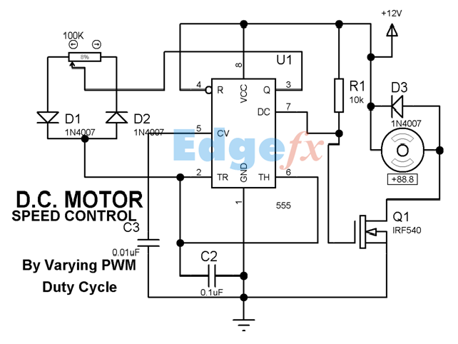 introduction of pulse width modulation  speed control and