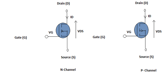 what is the mosfet  basics  working principle and applications
