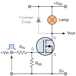 What is the MOSFET: Basics, Working Principle and Applications
