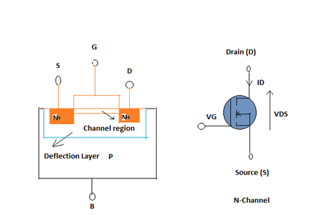 What is the MOSFET: Basics, Working Principle and Applications N Channel Mosfet Wiring Diagram on