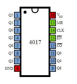 IC 4017 Pin Diagram