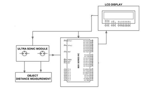 Ultrasonic Distance Sensor Circuit