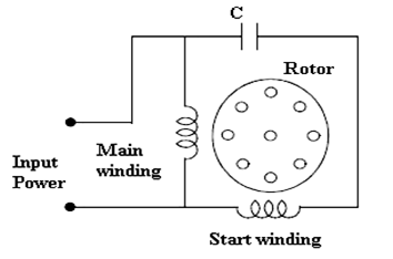 Induction Motor Circuit