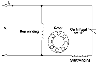 Permanent Split Capacitor Motor