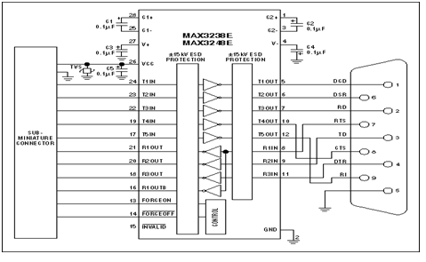 rs-232 cable interface diagram