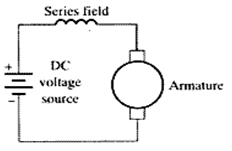 Electric DC Motors - Direct Current Motor Basics,Types and Application