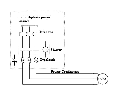 Three Phase Induction Motor Circuit