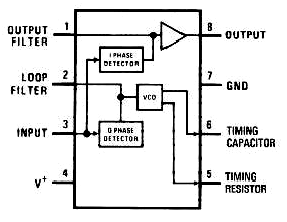 voltage controlled oscillator usage of vco working and application rh elprocus com 566 vco circuit diagram VCO Design