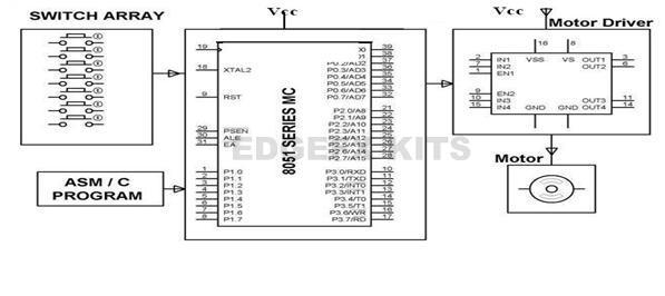 Electric dc motors direct current motor basicstypes and application 4 quadrant control swarovskicordoba Choice Image