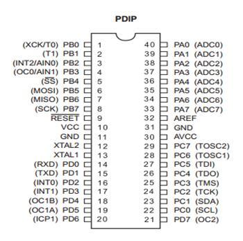40-Pin DIP of ATmega32
