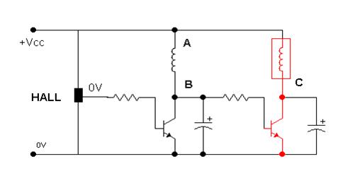 BLDC DC Motor