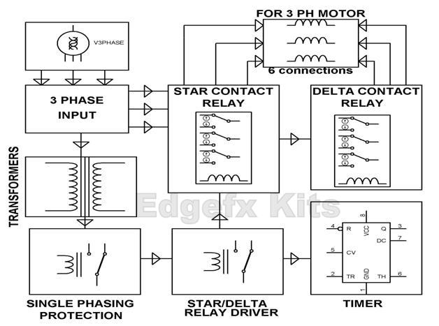 motor starter types | technology of motor starter and ... block diagram starter motor circuit diagram starter motor