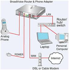BoardVoice Router