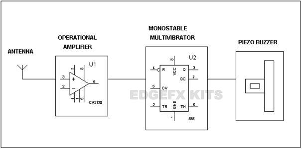 Use Of Mobile Phone Detector, Block Diagram Working and