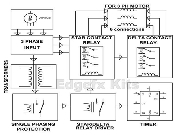 Edge motor starter types technology of motor starter and applications