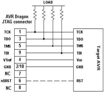Interfacing of JTAG using port C of ATmega32