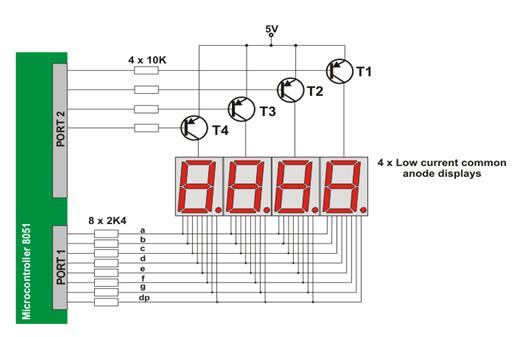 12 I/O pins controlling the Matrix display of 32 LEDs