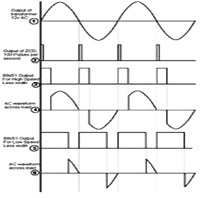 MOC3020 circuit