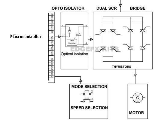 power electronic converters basics, types and their working principlesUniversal Dc Mode Motor Drive #20