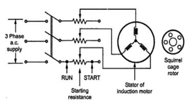 Motor starter types technology of motor starter and applications 3 phase outlet wiring diagram stator resistance starter