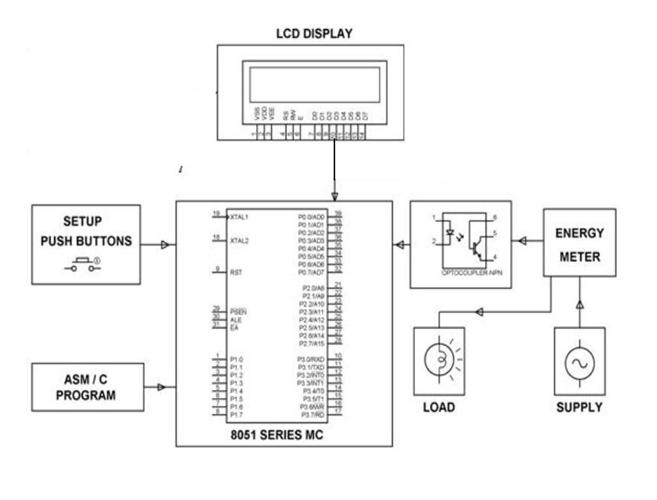 block diagram of measurement using electronic energy meter,Block diagram,Block Diagram Of Energy Meter