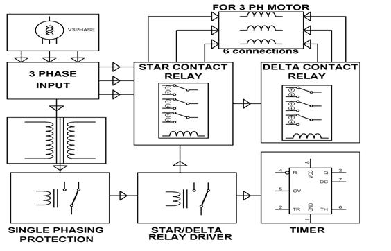 3-Phase Induction Motor with Help of Industrial Star Delta Starter