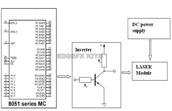 LASER Gun Driven by Transistor Working as an Inverter