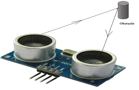 Ultrasonic Sensor General Diagram