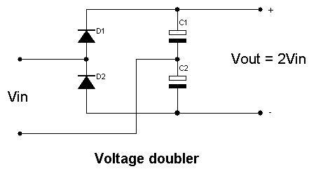 Voltage Multiplier Circuit Diagram | Voltage Multipliers Classification And Block Daigram Explanation