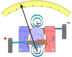 Moving-Coil Voltmeter