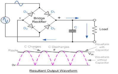 bridge rectifier functionality it s advantages and applications rh elprocus com