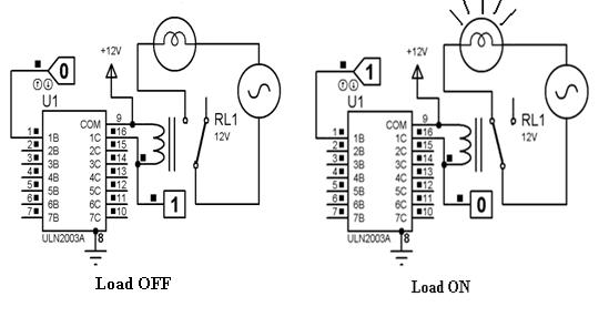 Relays working with different coils control and applications load on and off diagram ccuart Images