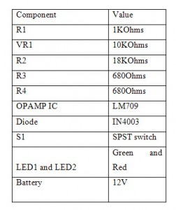 Components of Battery Voltage Monitor