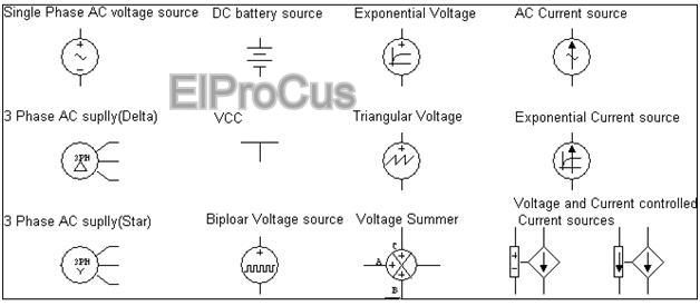 types of electrical schematic symbols explanation at a glance different excitation sources by elprocus