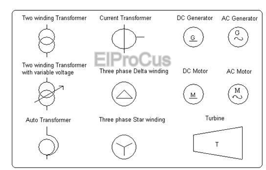 Electromechanical and electrostatic devices by ElProCus