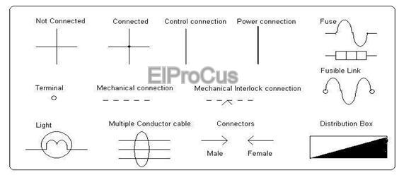 Types of electrical schematic symbols with explanation at a glance schematic wiring by elprocus asfbconference2016 Choice Image