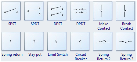 Switches 1 types of electrical schematic symbols with explanation at a glance Single Pole Switch Wiring Diagram at nearapp.co
