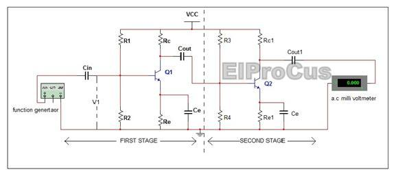 What is the Working Procedure of an RC Coupled Amplifier?