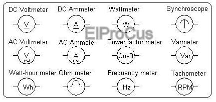 Dc Schematic Symbols | Wiring Schematic Diagram on flow transmitter symbol, flow valve symbol schematic, flow switches normally open, flow diagram symbol meanings, flow rotameter symbol, flow meter symbol cad, water meter schematic, field strength meter schematic, flow meter symbol p&id, flow switch symbology, flow transmitter loop diagram, aircraft meter schematic, meter buffer schematic, flow monitor symbol, flow velocity, flow orifice schematic symbol, flow resistor pneumatic schematic symbol, hydraulic piston proportional control schematic,