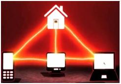 Home Energy Management