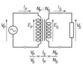 Ideal power equation of transformer