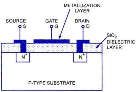 Enhancement MOSFET Transistor