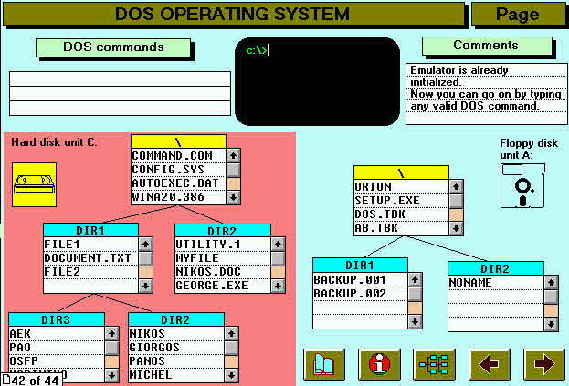 Character user interface Operating system