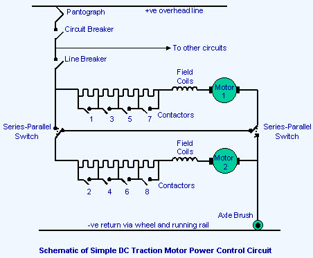 DC electrification system