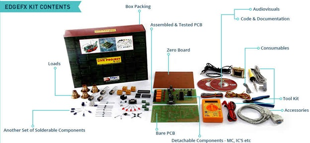 Buy engineering projects from edgefx kits and solutions india do it yourself kit solutioingenieria Images