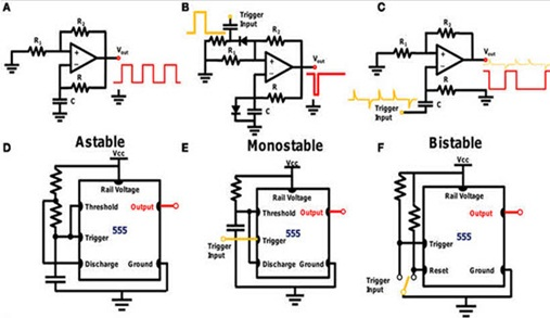 the different types of multivibrator circuits for pulse generation