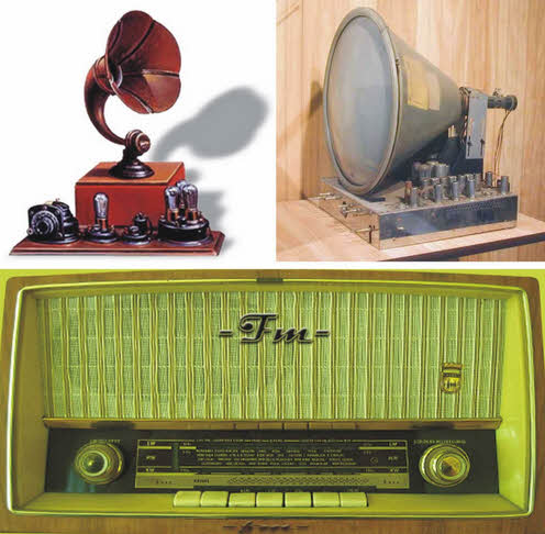 Know about Brief History of Electronics and their Generations