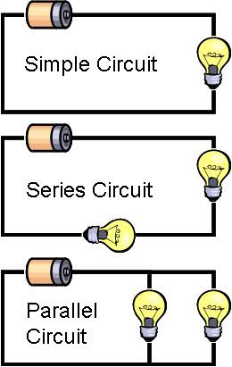 Basic DC circuits